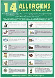 Food Allergen Guide for Staff A3 Gloss Vinyl Sticker